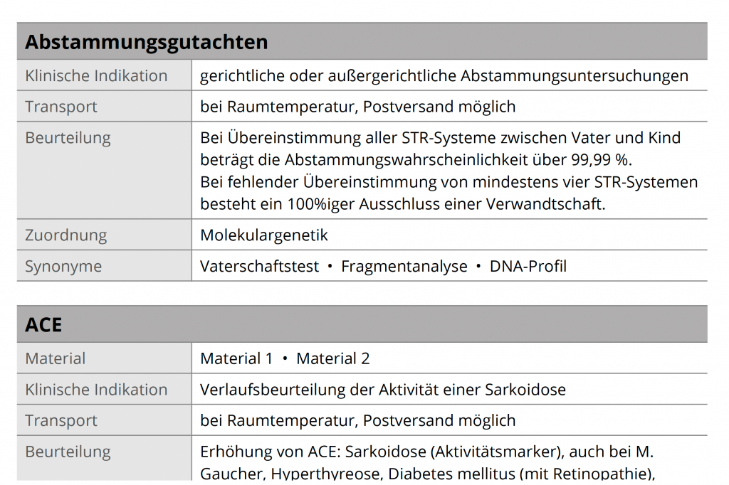 Ausschnitt PDF, PrintPublisher